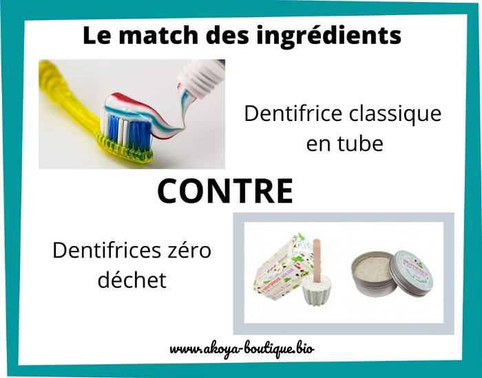 ingrédients dentifrice naturel ou tube